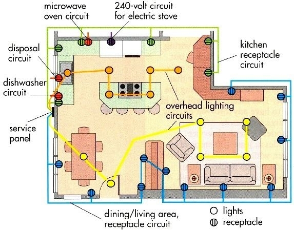 electrical wiring diagram for a house fuse box and