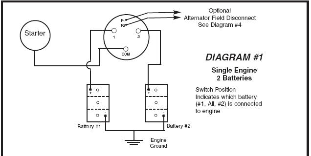 Guest Battery Switch Wiring Diagram Fuse Box And Wiring