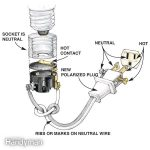 Wiring A Plug: Replacing A Plug And Rewiring Electronics within Lamp Socket Wiring Diagram