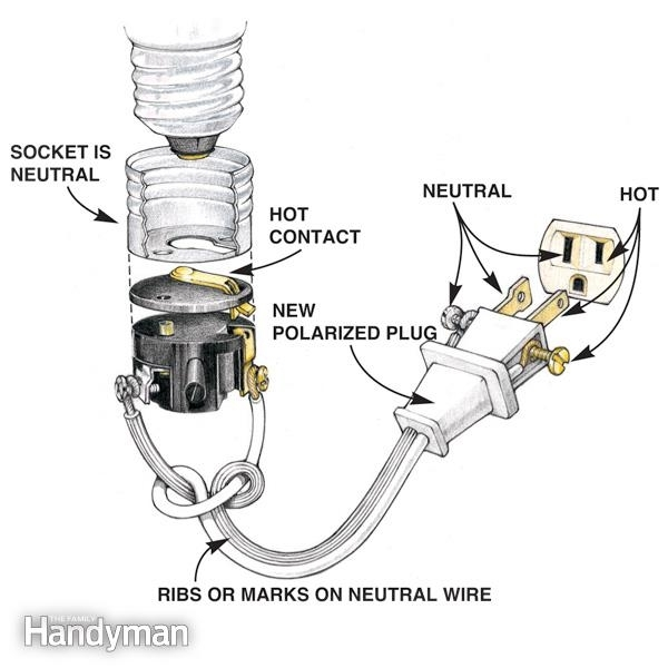 lamp socket wiring diagram