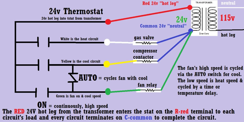 Wiring - Adding A C Wire To A New Honeywell Wifi Thermostat - Home throughout Honeywell Wifi Thermostat Wiring Diagram