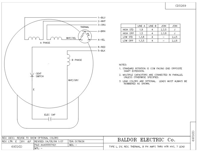 Wiring Baldor Motor – Readingrat with regard to Baldor Motors Wiring Diagram