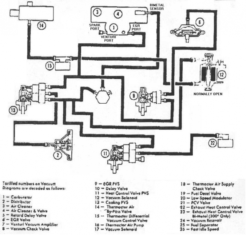 Wiring Diagram 1974 Ford Bronco – Comvt in 1974 Bronco Wiring Diagram