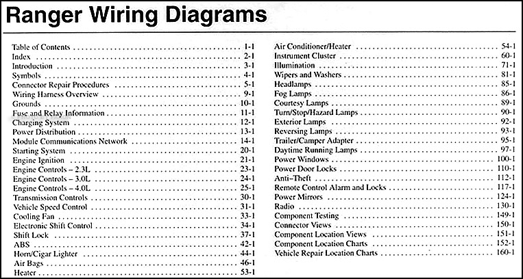 94 Ford Mustang Co Engine Wiring Diagrams likewise Ford Explorer Wiring Diagram Readingrat   And 95 Radio Harness further 2003 Dodge Durango Stereo Wiring Diagram moreover 2001 Ford Explorer Sport Radio Wiring Diagram further Three Branches Of Government Diagram. on 1999 ford explorer radio wiring diagram