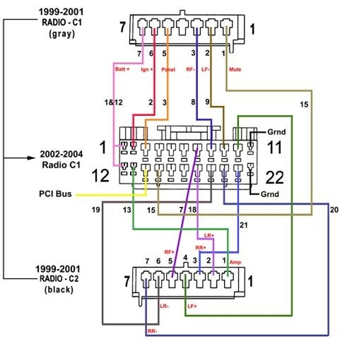 Wiring Diagram 2003 Chevy Silverado 2004 Chevy Silverado Wiring throughout 2001 Chevy Avalanche Wiring Diagram