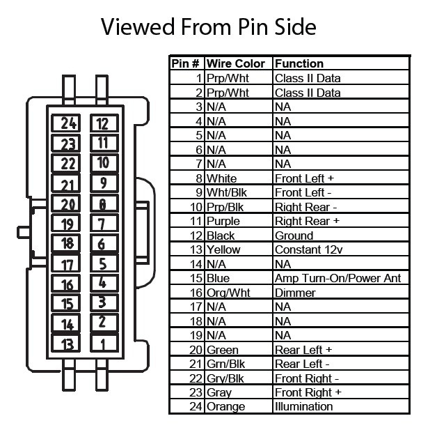 Wiring Diagram 2004 Chevy Silverado Radio. Chevrolet. Automotive pertaining to 2004 Chevy Silverado Wiring Diagram