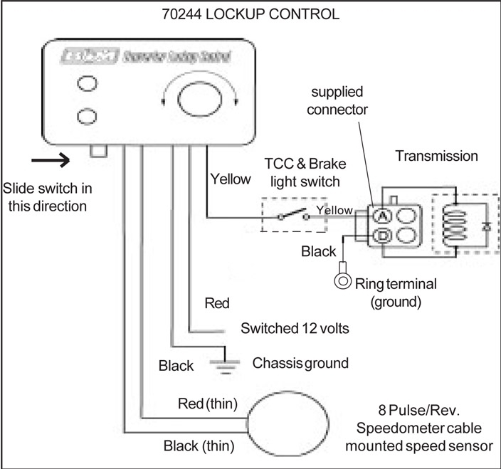 Wiring Diagram 700R4 Transmission – The Wiring Diagram regarding 700R4 Wiring Diagram