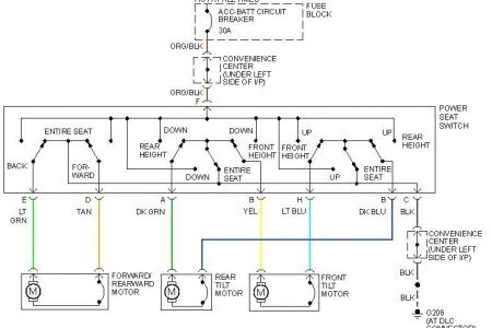 Wiring Diagram 89 Chevy Suburban ? 89 Chevrolet Suburban Fuse Box with regard to 1994 Chevy Silverado Wiring Diagram