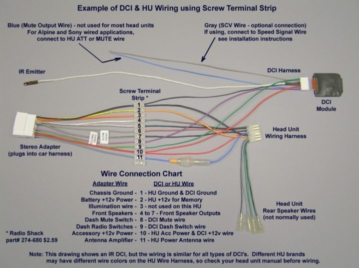 Wiring Diagram Aftermarket Car Stereo Speaker Wire Color Code with regard to Jvc Car Stereo Wiring Diagram