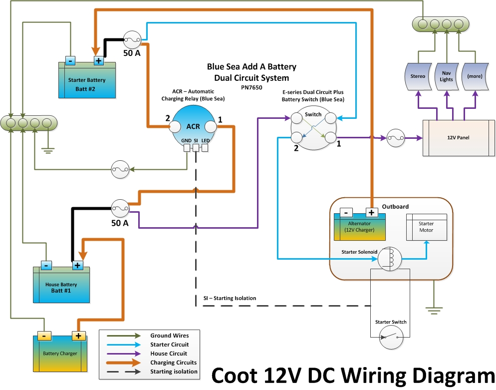 Wiring Diagram | Boatbuilding Blog with regard to Blue Sea Wiring Diagram