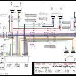 Wiring Diagram Car Free. Wiring Diagram Images Database. Amornsak.co intended for Car Wiring Diagrams