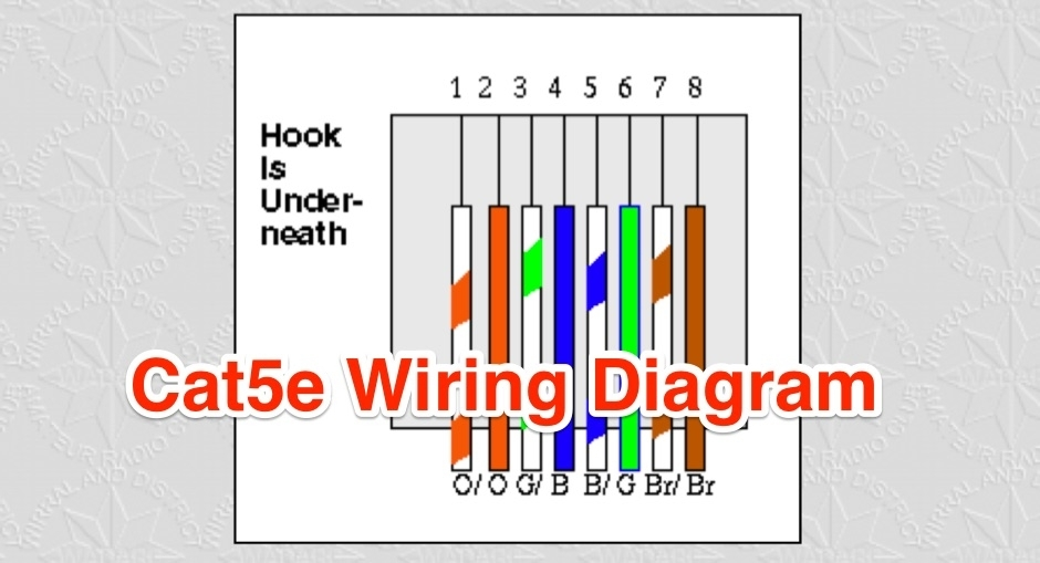 Wiring Diagram Cat5E. Wiring Diagram Images Database. Amornsak.co within Cat5E Wiring Diagram A Or B
