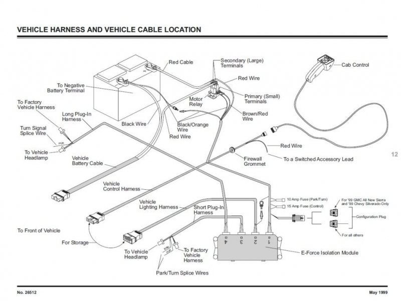 Wiring Diagram Fisher Snow Plow – Comvt for Boss Plow Wiring Diagram