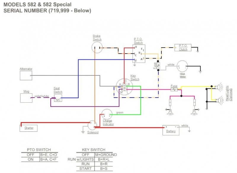 Wiring Diagram For 16 Hp Kohler Engine – The Wiring Diagram within Kohler Engine Wiring Diagram