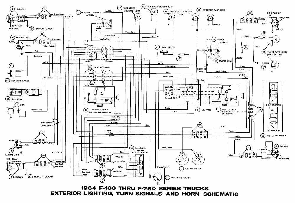 Wiring Diagram For 1964 Ford F100 – Readingrat inside 1964 Ford Fairlane Wiring Diagram