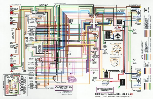 Wiring Diagram For 1969 Camaro – Readingrat in 1969 Camaro Wiring Diagram