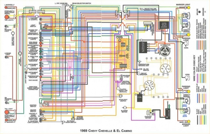 1969 el camino wiring diagram 1969 el camino wiring diagram lights