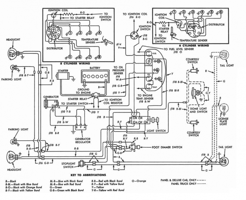 Wiring Diagram For 1974 Ford Bronco – Readingrat with 1974 Bronco Wiring Diagram