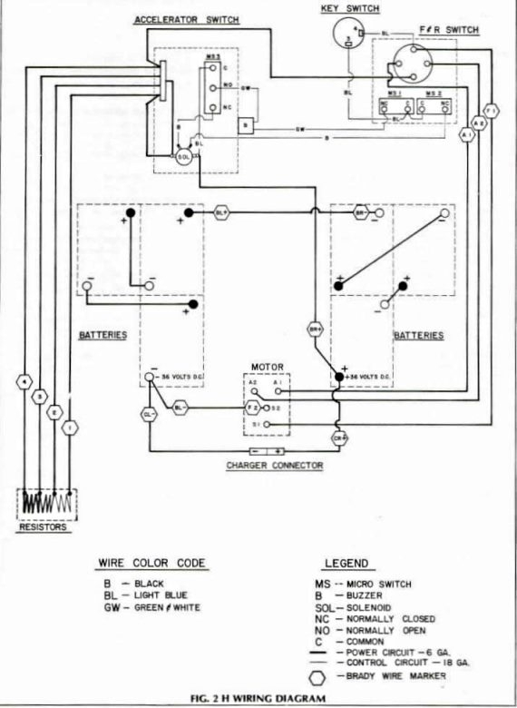 Wiring Diagram For 1981 And Older Ezgo Models With Resistor Speed inside Ez Go Golf Cart Wiring Diagram