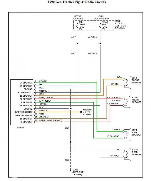 Wiring Diagram For 1995 Ford Ranger Radio – Readingrat intended for 93 Ford Ranger Radio Wiring Diagram
