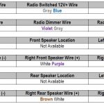 Wiring Diagram For 1997 Ford F150 Radio. Ford. Automotive Wiring pertaining to 2008 Ford F150 Radio Wiring Diagram
