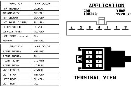 Wiring Diagram For 1998 Ford Mustang Stereo. Ford. Electrical inside 1998 Ford Mustang Stereo Wiring Diagram