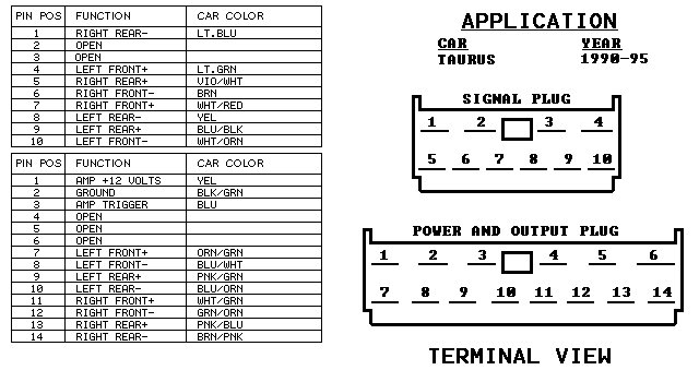 Wiring Diagram For 1998 Ford Mustang Stereo. Ford. Electrical intended for 1998 Ford Mustang Stereo Wiring Diagram