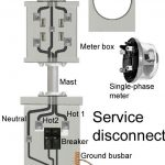 Wiring Diagram For 200 Amp Service – Wiring Diagram For 200 Amp regarding 200 Amp Meter Base Wiring Diagram