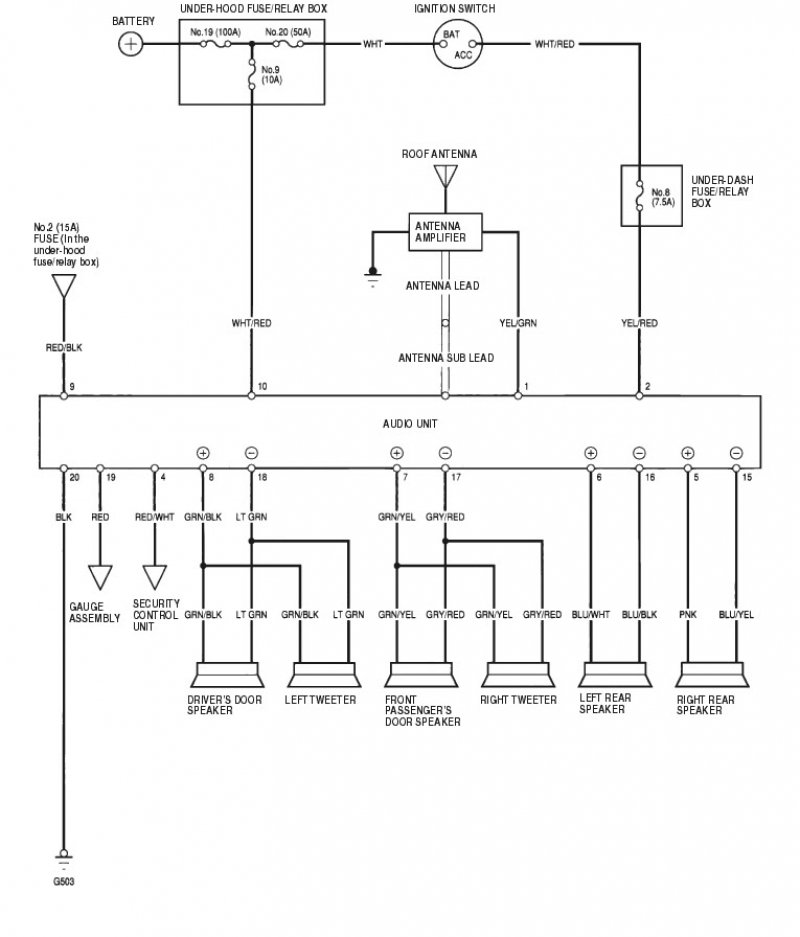 Wiring Diagram For 2002 Honda Crv – Readingrat in 2002 Honda Crv Wiring Diagram