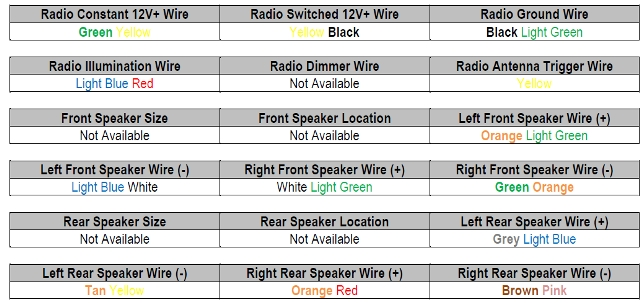 Wiring Diagram For 2007 Ford Taurus Radio. Wiring. Free Wiring intended for 2003 Ford Taurus Radio Wiring Diagram