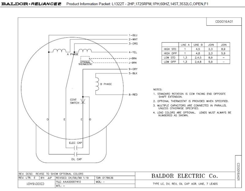 Wiring Diagram For 220V Motor – Readingrat with 220V Wiring Diagram