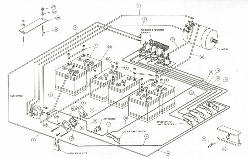 Wiring Diagram For 36 Volt Club Car – The Wiring Diagram inside Club Car Wiring Diagram 36 Volt