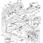 Wiring Diagram For 36 Volt Club Car – The Wiring Diagram within Club Car Wiring Diagram 36 Volt