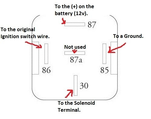 wiring diagram for 5 pin relay within 5 pin relay wiring