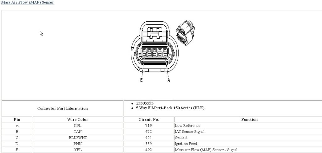 Wiring Diagram For 5-Wire Maf? - Corvetteforum - Chevrolet for Mass Air Flow Sensor Wiring Diagram