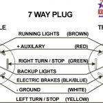 Wiring Diagram For 7 Blade Trailer Plug Rv Trailer Plug Wiring intended for 7 Blade Wiring Diagram