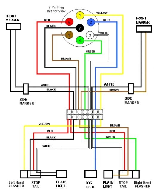 Wiring Diagram For 7 Pin Trailer Lights – Readingrat in 7 Pin Trailer Wiring Diagram