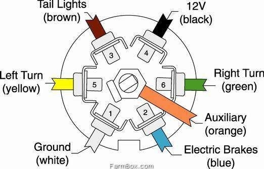 Wiring Diagram For 7 Pin Trailer Lights – The Wiring Diagram with 7 Way Wiring Diagram For Trailer Lights