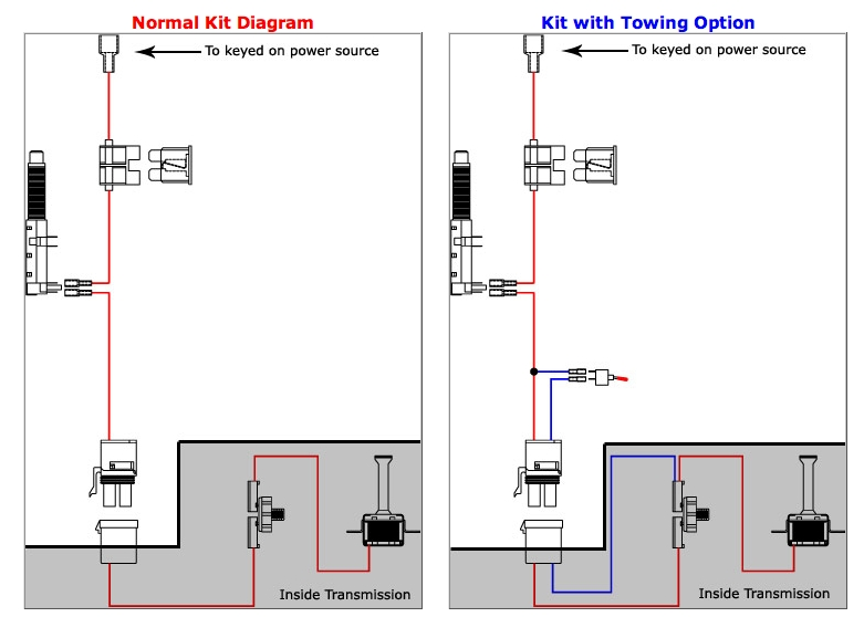 Wiring Diagram For 700R4 Lockup Conv – Readingrat with regard to 700R4 Wiring Diagram