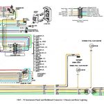 Wiring Diagram For A 1995 Chevy Pickup Truck. Chevrolet with regard to 1995 Chevy Silverado  sc 1 st  Fuse Box And Wiring Diagram : 1995 chevy silverado wiring diagram - yogabreezes.com