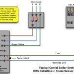 Wiring Diagram For A Boiler – Readingrat in Boiler Wiring Diagram S Plan