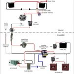 Wiring Diagram For A Camper – The Wiring Diagram – Readingrat throughout Camper Wiring Diagram