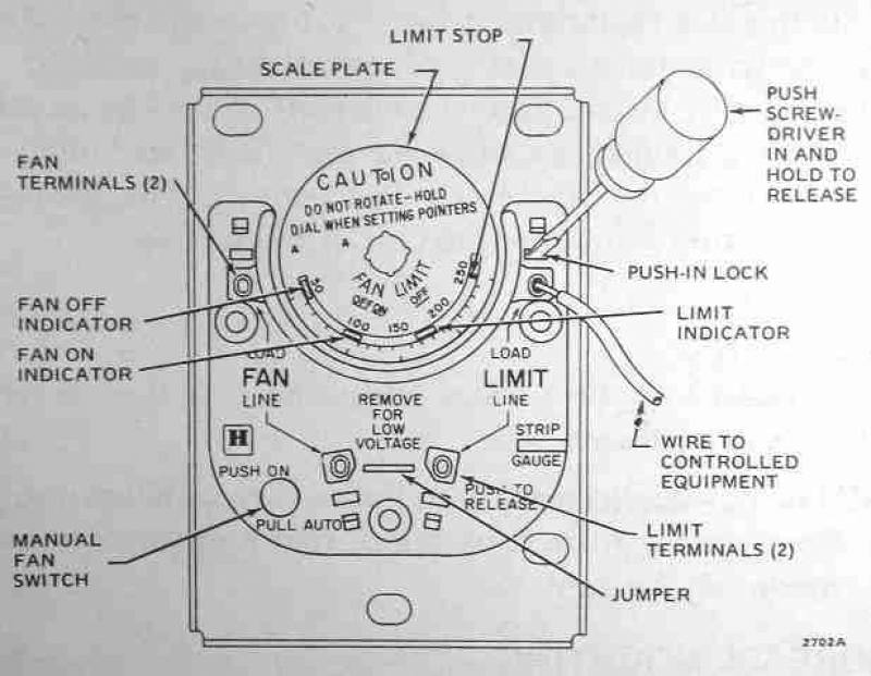Wiring Diagram For A Fan Limit Switch – Readingrat with Honeywell Fan Limit Switch Wiring Diagram