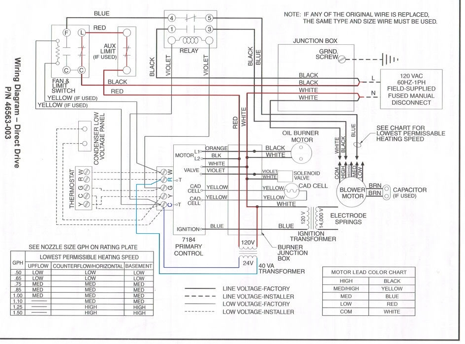 Wiring Diagram For A Furnace Thermostat Hvac - Wiring Diagram with regard to Hvac Wiring Diagram