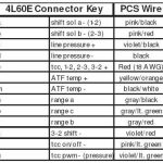 Wiring Diagram For A Gm 4L60E Transmission – Readingrat inside 4L60E Transmission Wiring Diagram