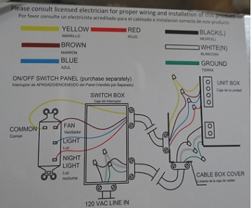 Wiring Diagram For A Hampton Bay Ceiling Fan – Readingrat inside Hampton Bay Ceiling Fan Wiring Diagram