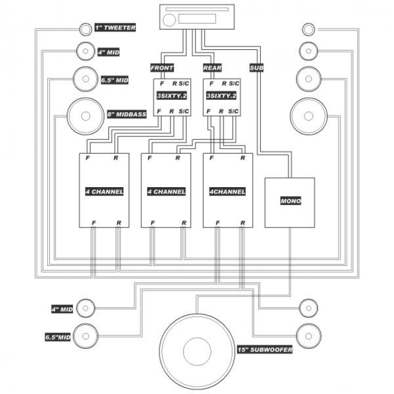 Wiring Diagram For A Kenwood Kvt 514 – Readingrat throughout Kenwood Kvt 514 Wiring Diagram