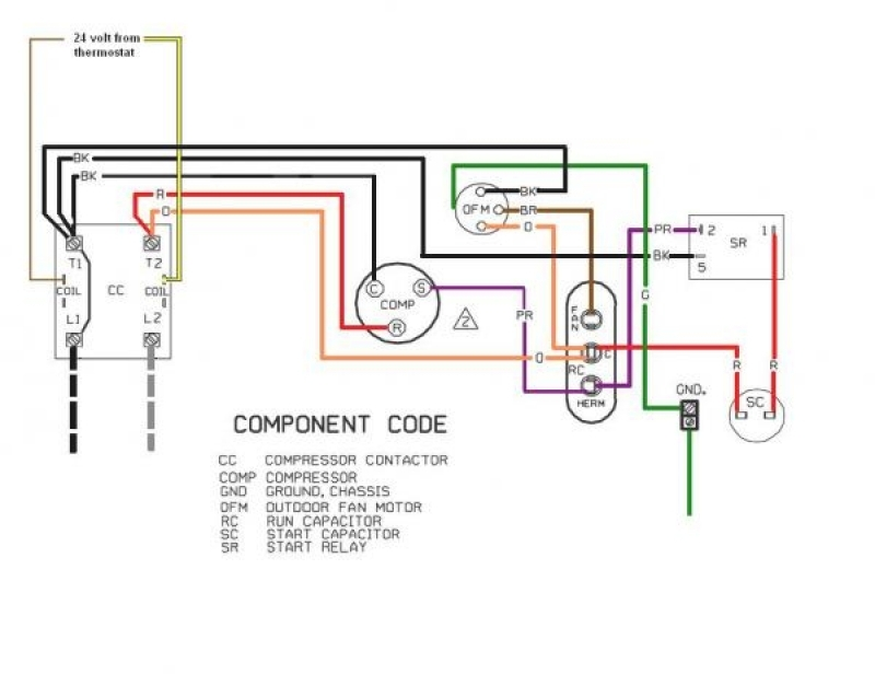 Wiring Diagram For Ac Start Capacitor – Readingrat with Ac Capacitor Wiring Diagram