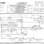 Wiring Diagram For An Electric Dryer – Readingrat with regard to Dryer Wiring Diagram