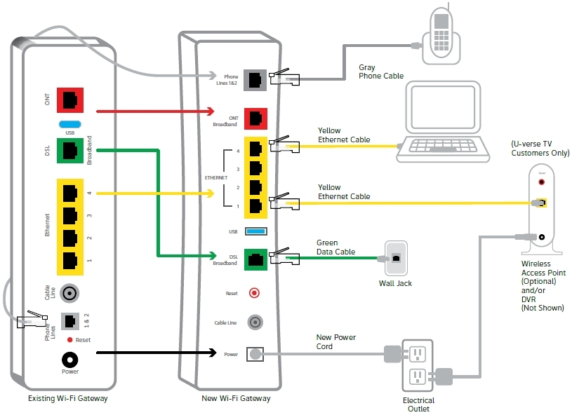 wiring diagram for att nid box needed pleasing att uverse throughout att uverse wiring diagram data point wiring diagram wiring diagram for residential home datatool system 3 wiring diagram at crackthecode.co